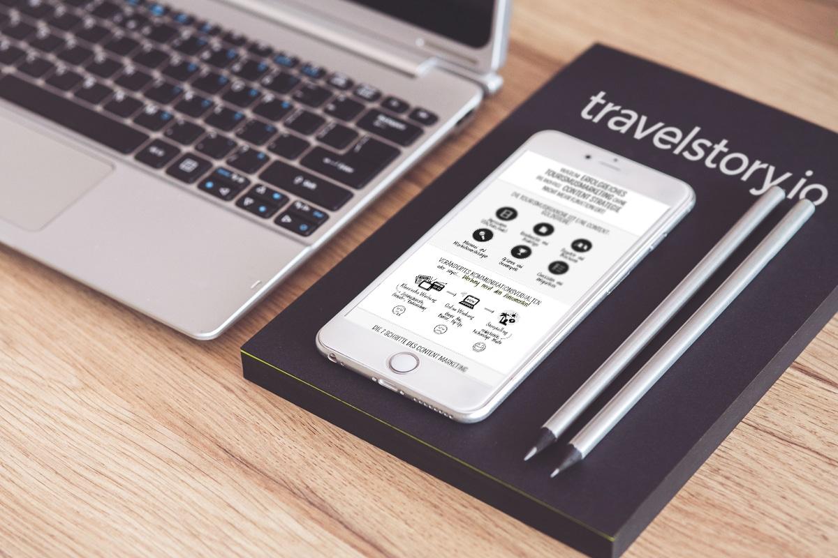 Infografik: Erfolgreiches Content Marketing im Tourismus