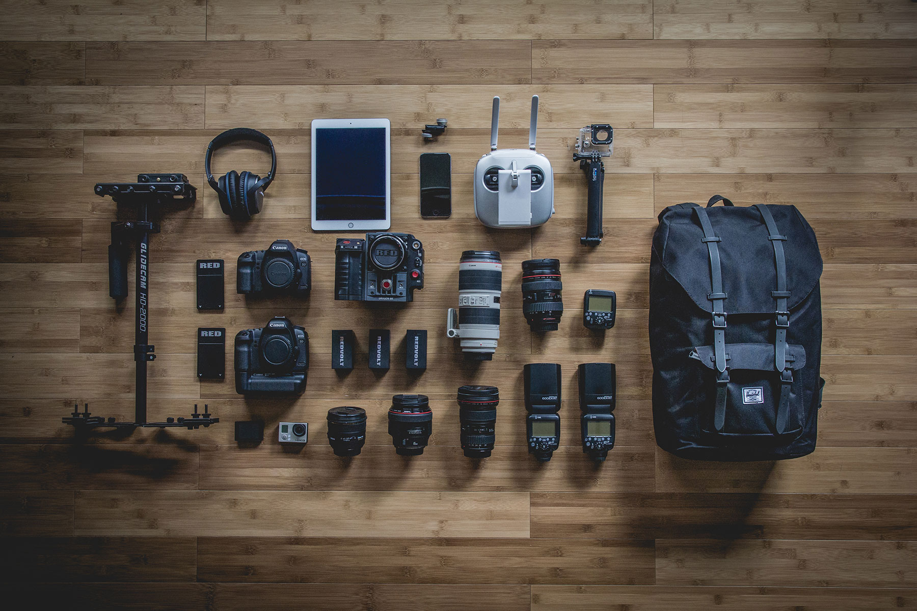 Kameras und Zubehör für Content Markteting im Tourismus